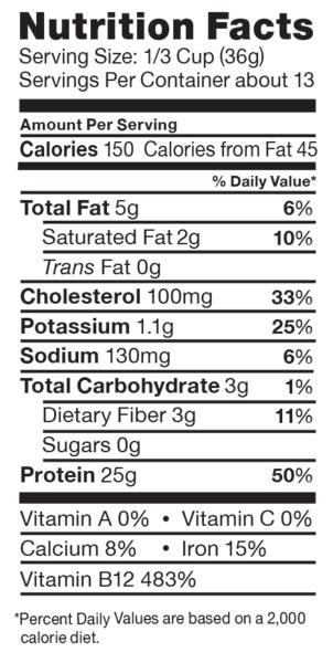 Cricket Nutrition Information
